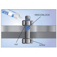 Threadlocking Adhesive Range Link